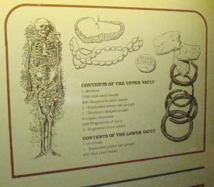 Display at Grave Creek Mound of objects found during an early dig at the mound.